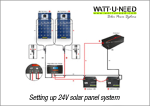 Schematic diagrams of Solar Photovoltaic systems  Wattuneed