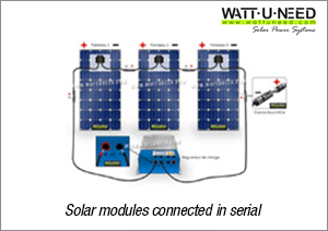 schematic diagram of electrical wiring ethernet cable diagrams solar photovoltaic systems wattuneed we carried out the several different elements a system