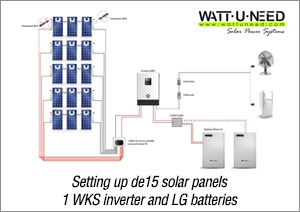 solar pv wiring diagram 4 pin audio jack schematic diagrams of photovoltaic systems wattuneed we carried out the several different elements a system
