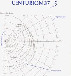 polar speed diagram [ 2209 x 2855 Pixel ]