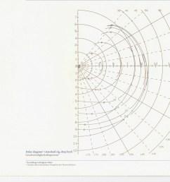 polar speed diagram [ 3420 x 2388 Pixel ]