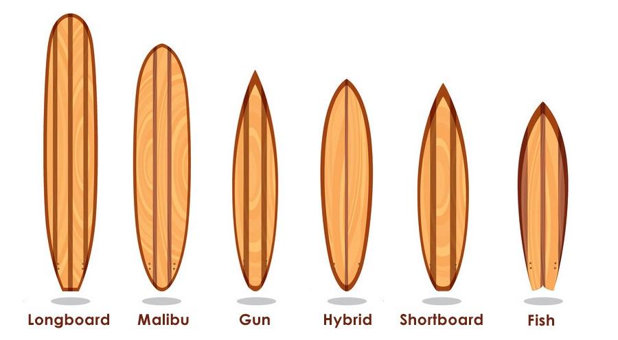 Unterschiedliche Surfbretter