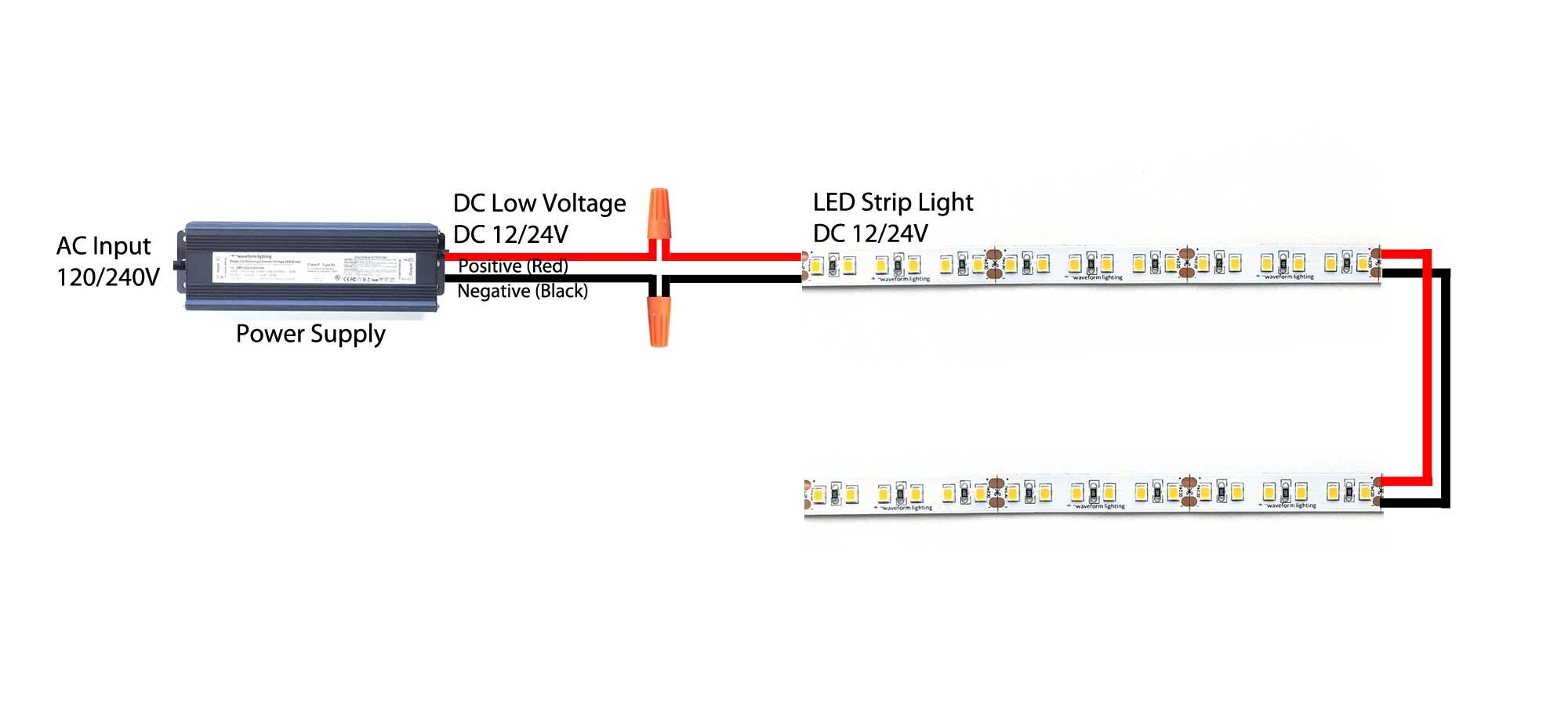 waveform lighting