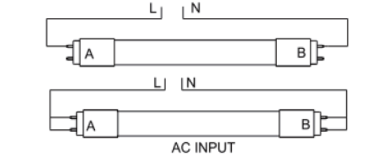 everything you need to know about led tube lights  waveform