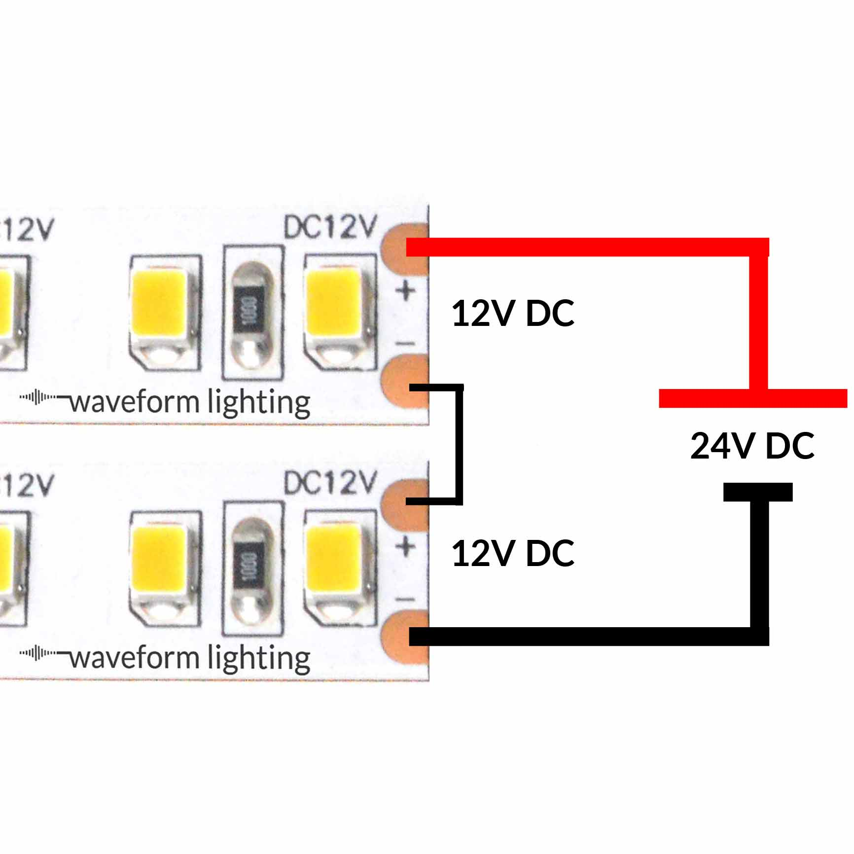 led strip light wiring diagram suzuki fiero using a 12v in 24v system waveform lighting by connecting the strips this way power source is effectively split between two segments which expect each