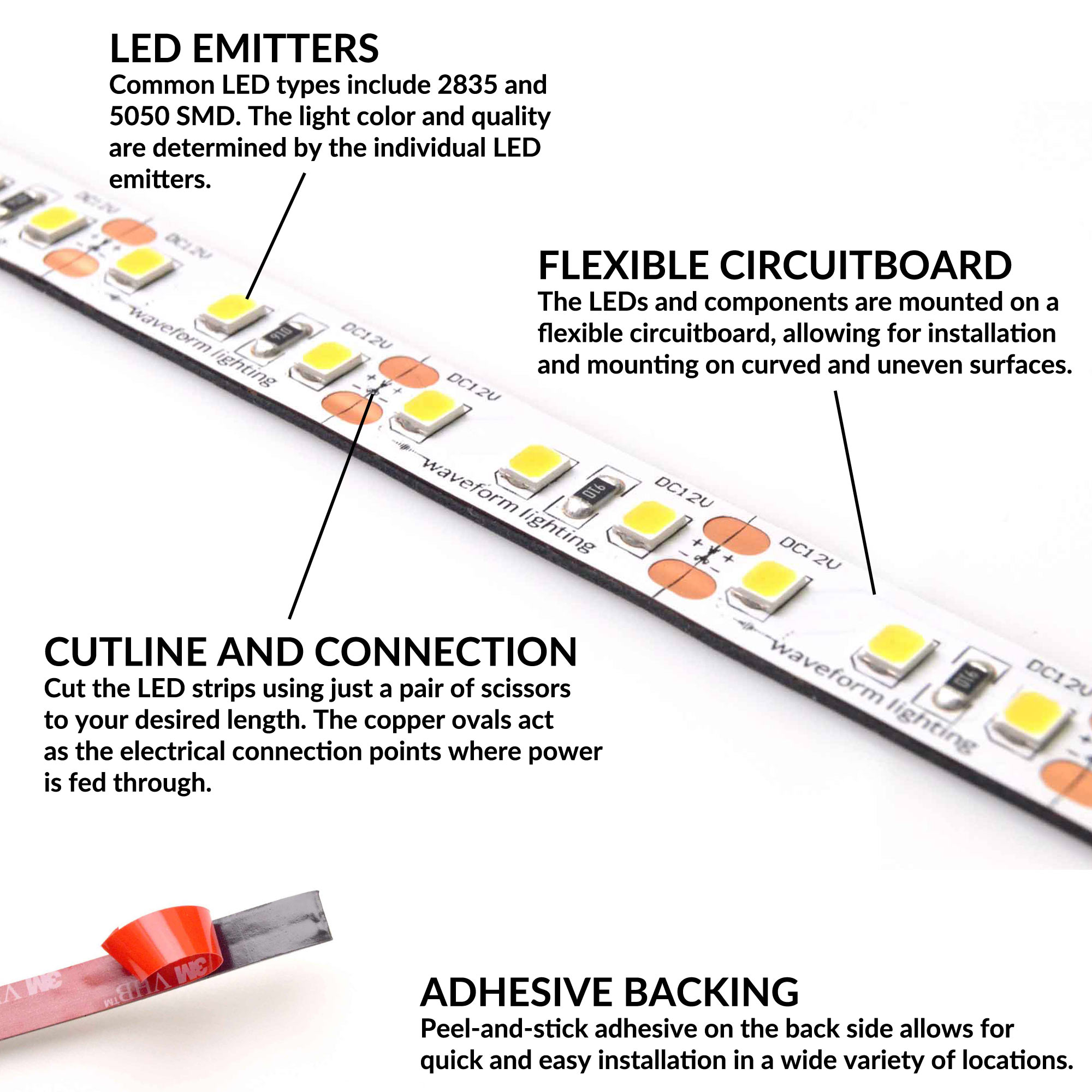 hight resolution of anatomy of an led strip