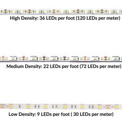 led density power draw [ 2000 x 2000 Pixel ]