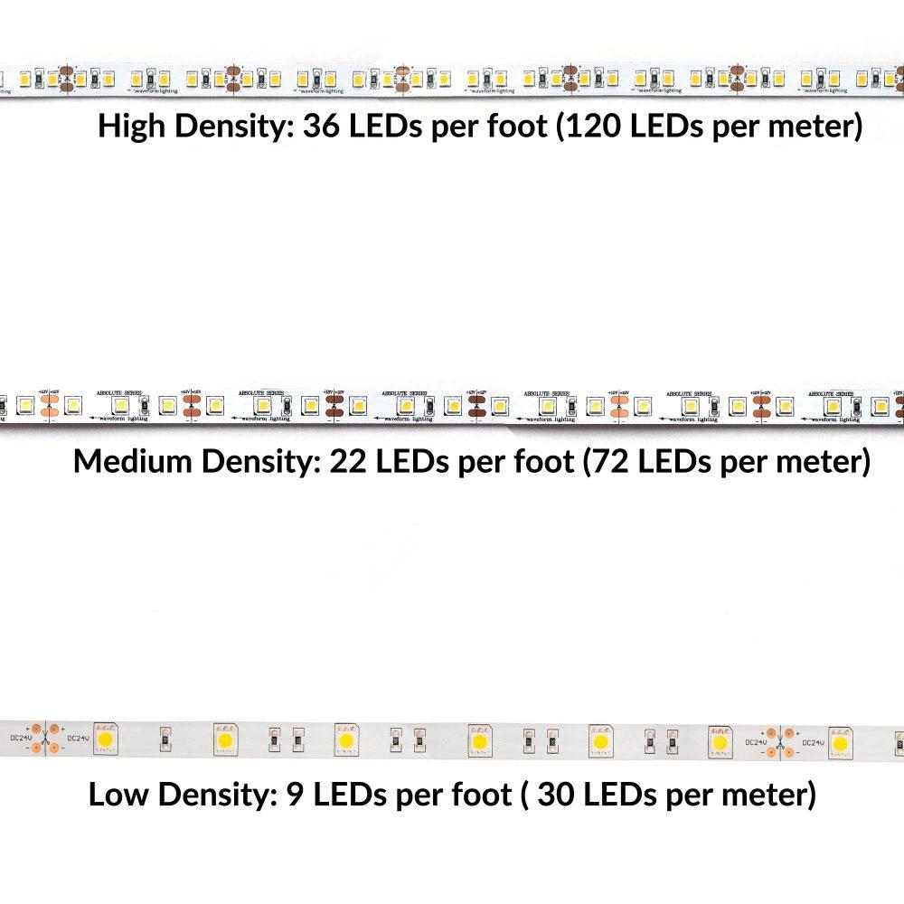 medium resolution of led density power draw