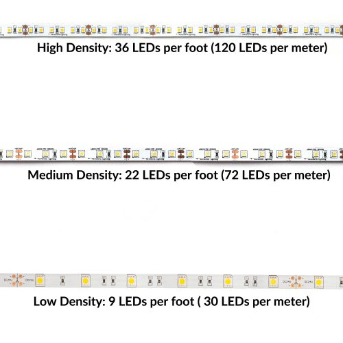 small resolution of led density power draw