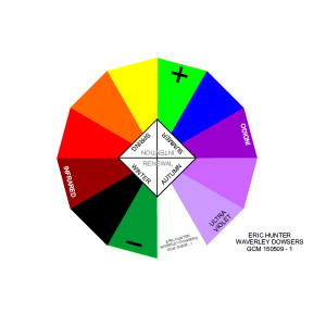 Mager Colour Wheel
