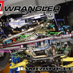 Jeep Jk Front End Diagram Hei Distributor Rev Limiter Under The Jl Wrangler Rubicon A Look At Suspension