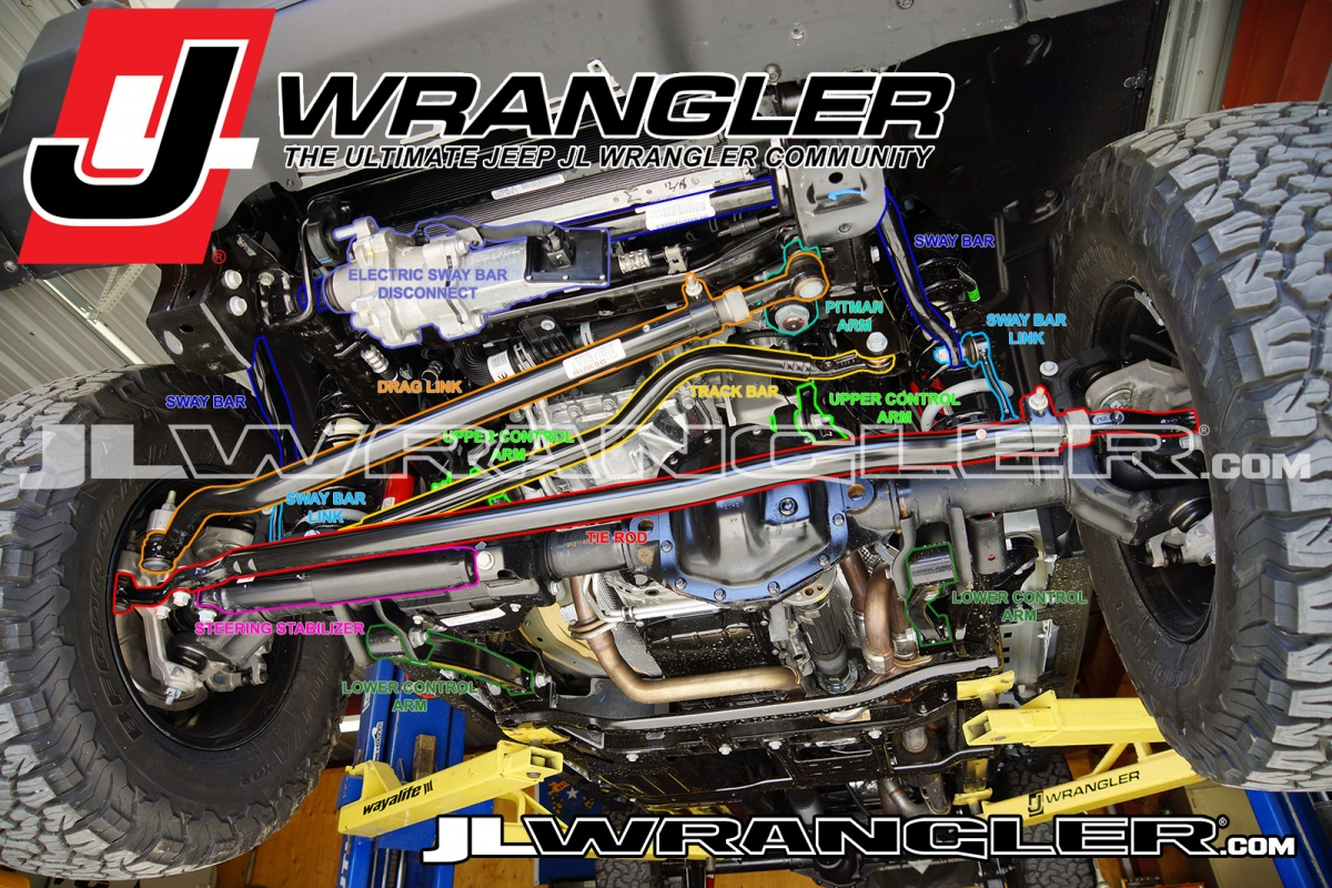 hight resolution of if you ve just installed a brand new lift on your jeep jl wrangler and are wanting to get it aligned there are a couple of things you should know before