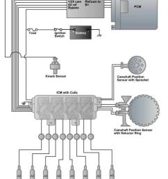figure 33 schematic of a distributorless ignition system  [ 787 x 1003 Pixel ]