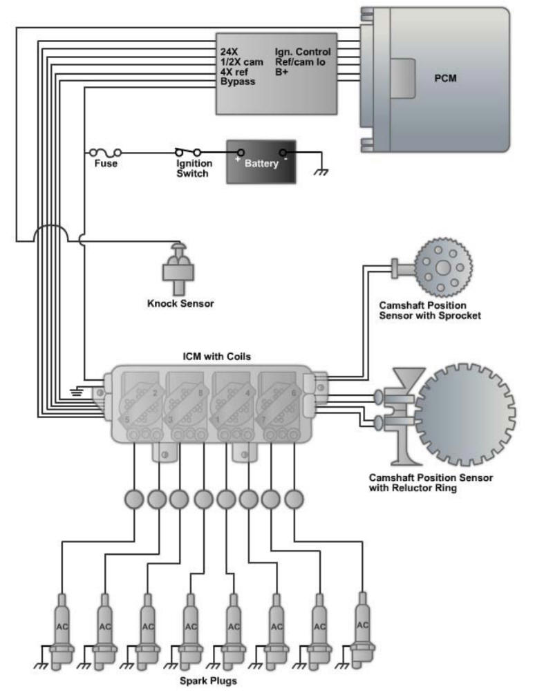 hight resolution of figure 33 schematic of a distributorless ignition system
