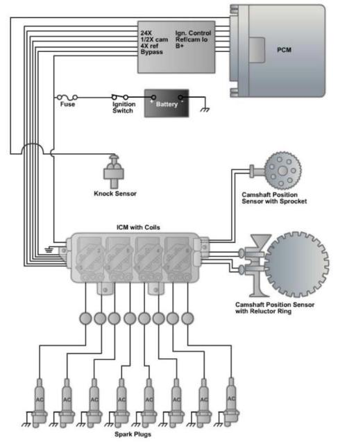 small resolution of figure 33 schematic of a distributorless ignition system