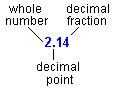 Short Courses in Contemporary PreAlgebra
