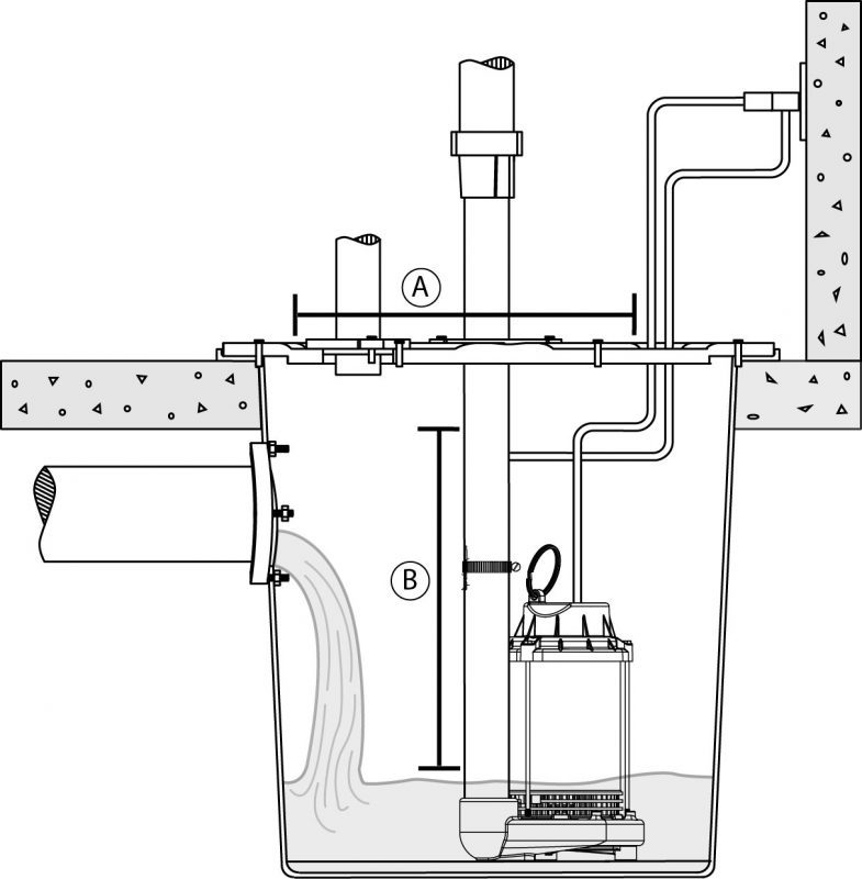 pump basin wayne gas pump wiring diagram dolgular com  at crackthecode.co