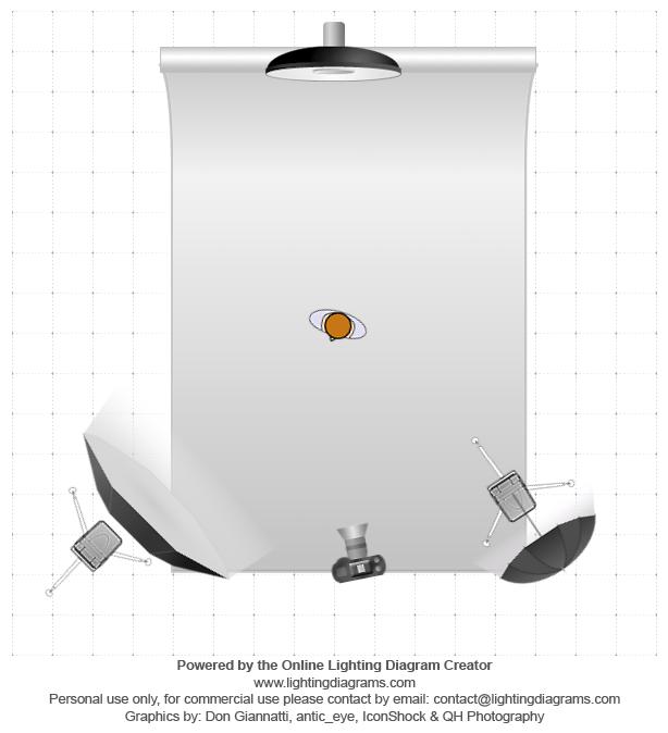 studio lighting diagram 0v wiring award photographer shares free tips workflow vancouver