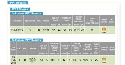 Logen's IPPT Past Scores