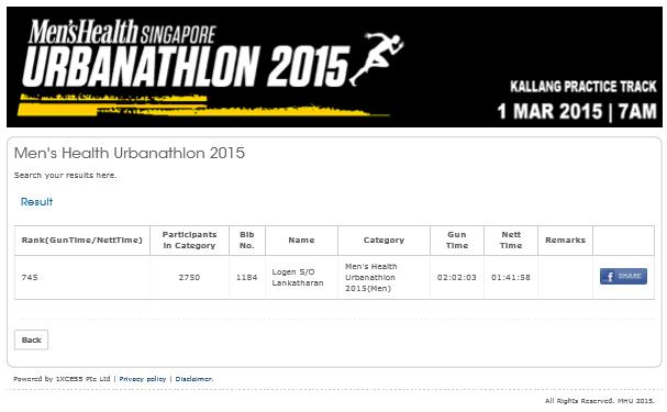 Men's Health Urbanathlon 2015 Results