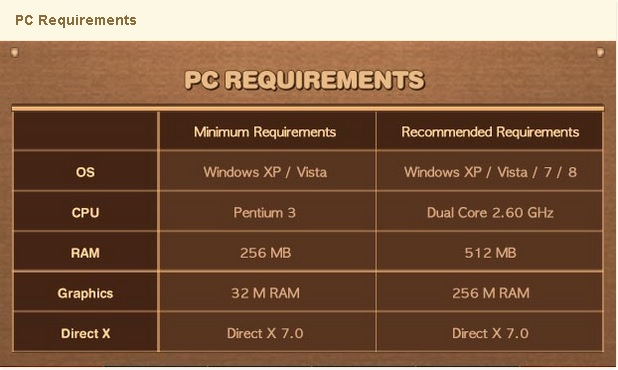 Just roll it pc requirements