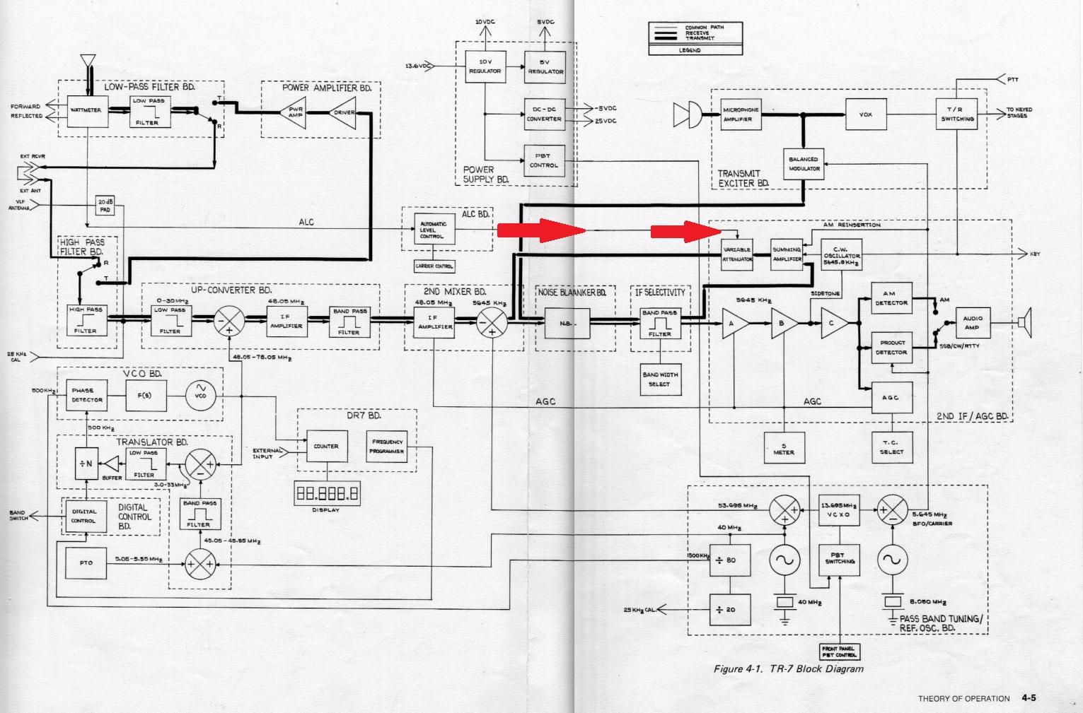 pioneer tr7 wiring trs female diagram 1u0 awosurk de auto electrical rh 178 128 22 10 dsl dyn forthnet gr