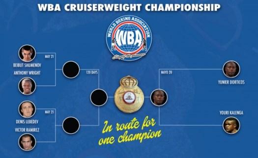 WBA Cruiserweight Tournament Begins