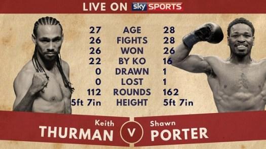 All Access: Keith Thurman vs. Shawn Porter
