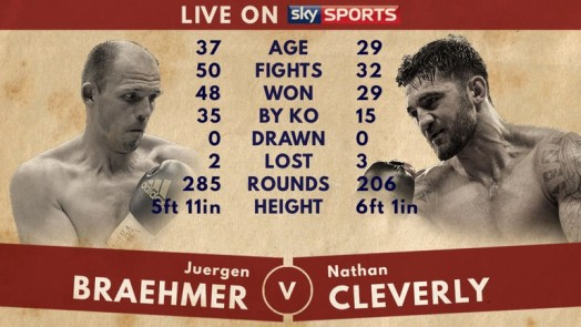 Saturday Night Fever: Braehmer vs. Cleverly