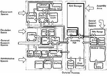 Functional Design Diagram Quality Diagram Wiring Diagram