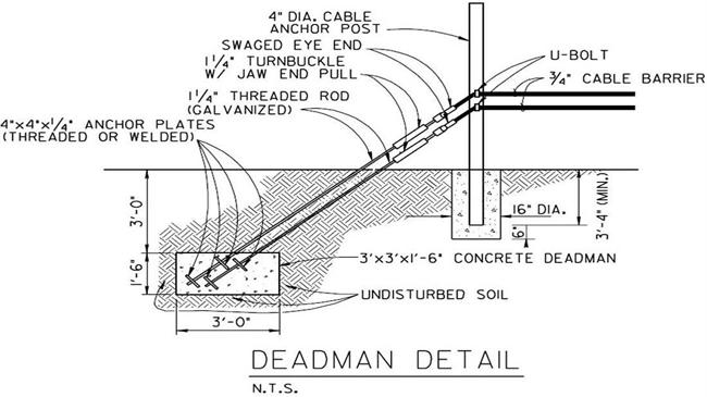 Corrosion Prevention & Control (CPC) Fencing Knowledge