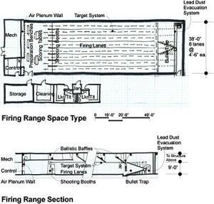 Firing Range   WBDG  Whole Building Design Guide