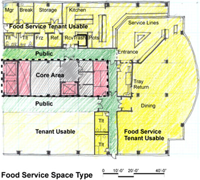 spatial diagram of fast food johnson outboard dealers brisbane service wbdg whole building design guide example plans