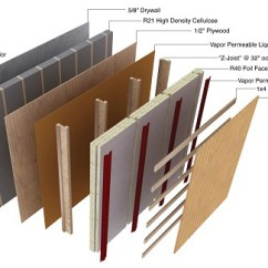 House Insulation Diagram Jeep Cherokee Wiring Diagrams Karuna | Wbdg Whole Building Design Guide