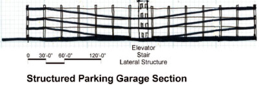 International Building Code Diagrams Parking Outside Structured Wbdg Whole Building