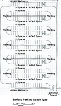 Parking: Surface | WBDG Whole Building Design Guide