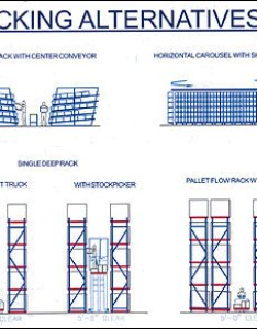 View enlarged picking alternatives also warehouse wbdg whole building design guide rh
