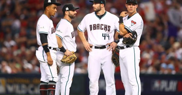 Arizona DiamondBacks Lineup