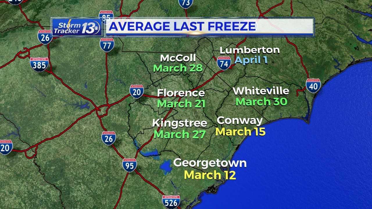 Average Last Freeze