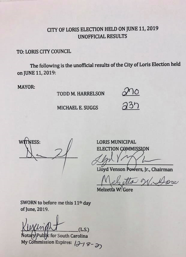 loris mayor runoff election unofficial results