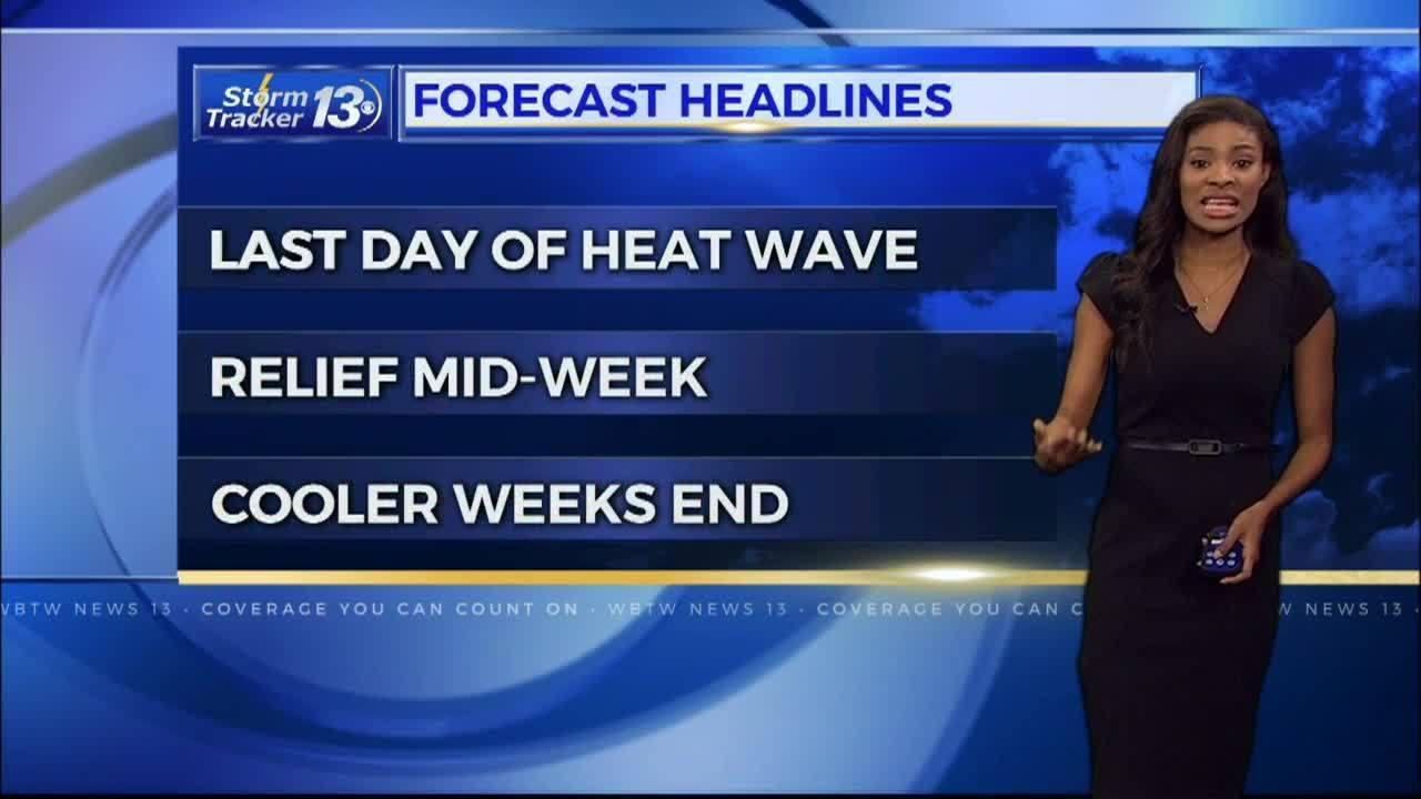 Weather | WBTW
