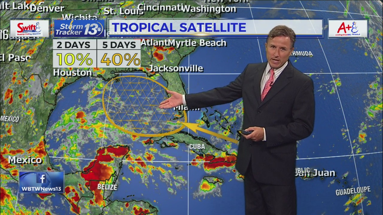 Weather Forecasts | WBTW