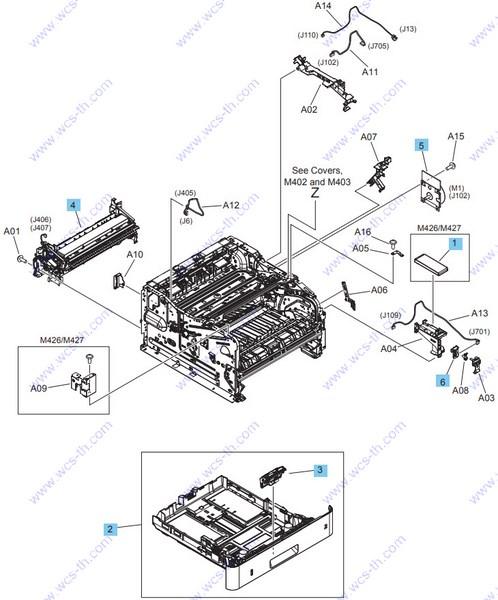 Diagram HP LaserJet Pro MFP M426