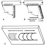 Welding Tips And Projects Blog
