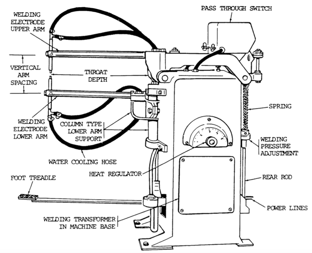 resistance spot welding diagram