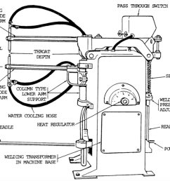 spot welding applications oxy acetylene welding diagram spot welder diagram [ 998 x 810 Pixel ]