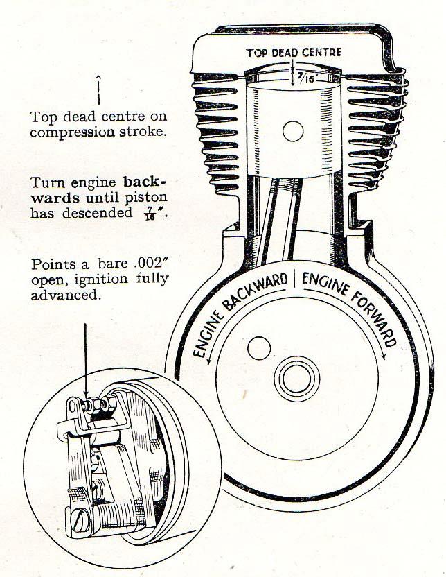 John Deere B Engine Diagram John Deere 345 Wiring-Diagram