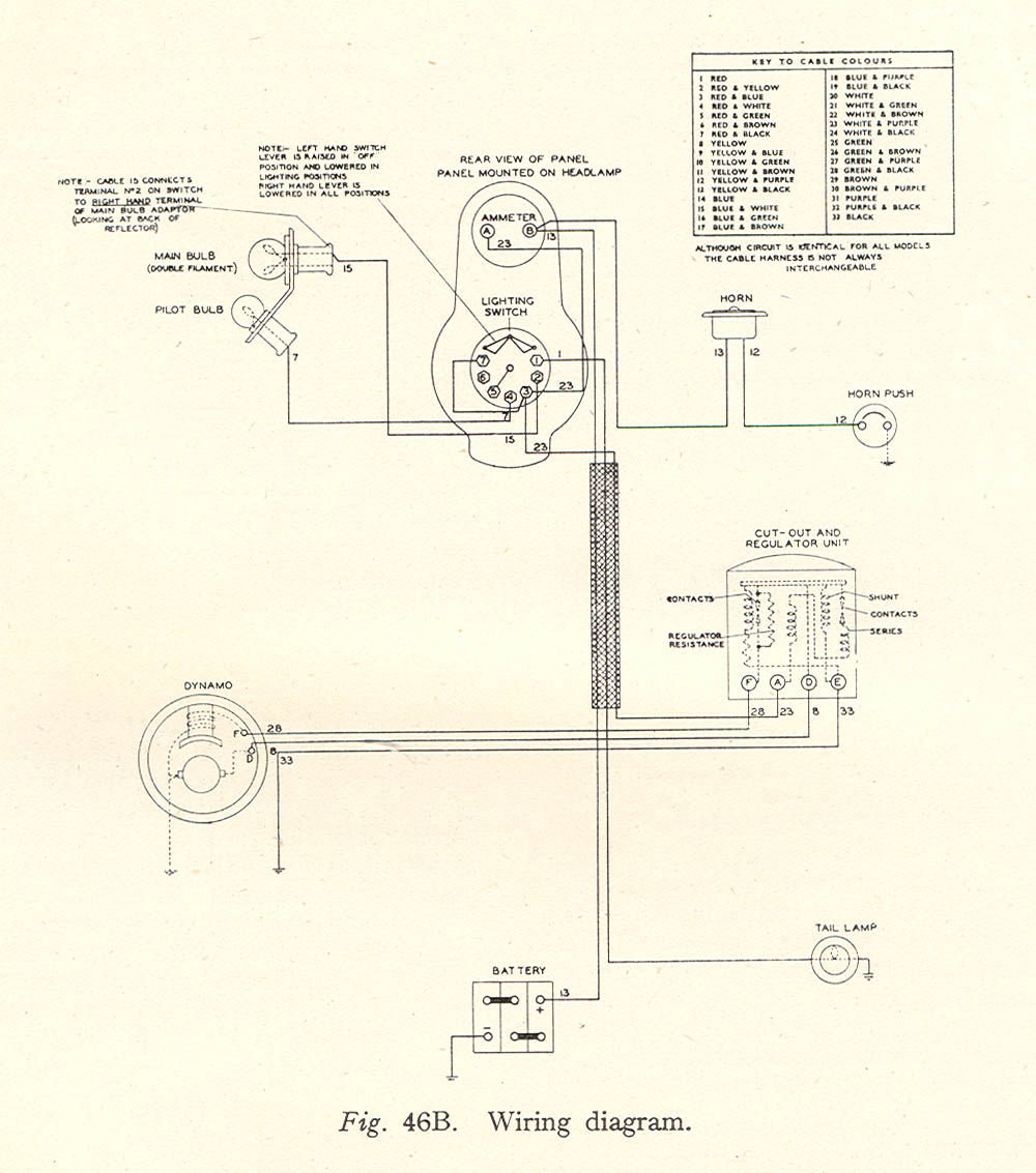 hight resolution of 6 volt positive ground wiring diagram bsa capacitior