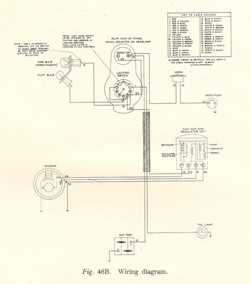 small resolution of 6 volt positive ground wiring diagram bsa capacitior
