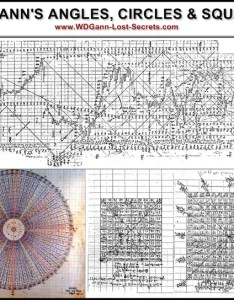 Wd gann angles circles and squares also   lost trading secrets rh wdgann